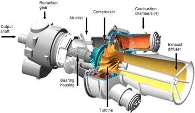Turbine Using Biogas Or Gas Or Any Liquid Fuel